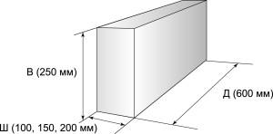 ячеистый бетонный блок